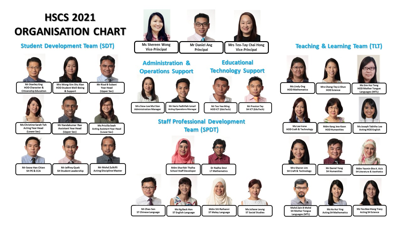 HSC Org Chart 2021 updated.jpg